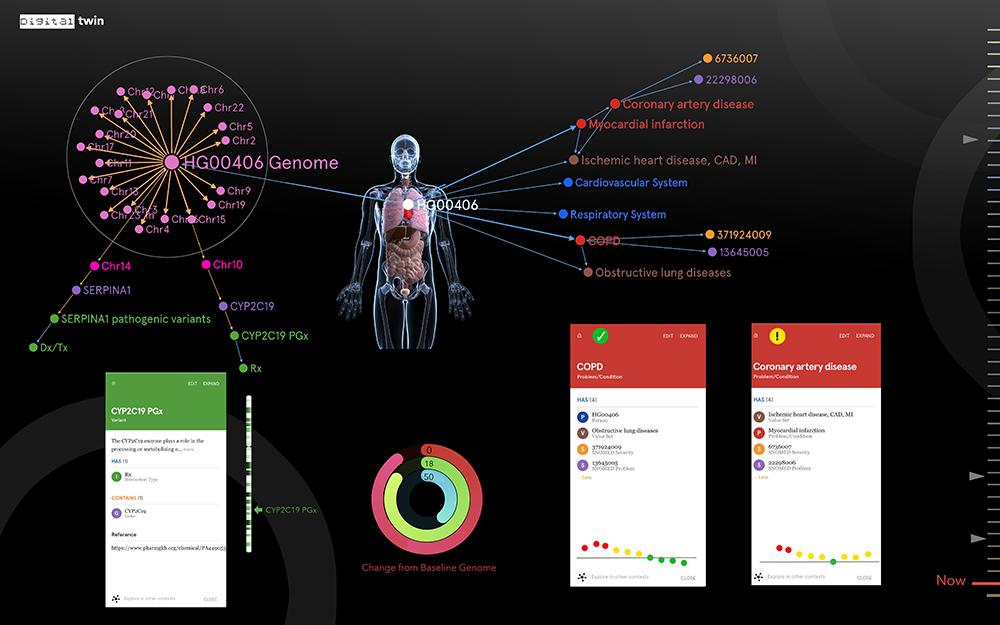 DigitalTwin.health Face Sheet
